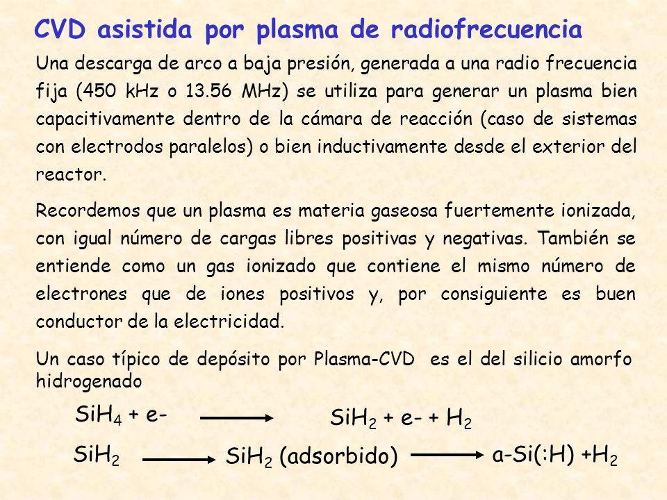 CVD asistida por plasma de radiofrecuencia