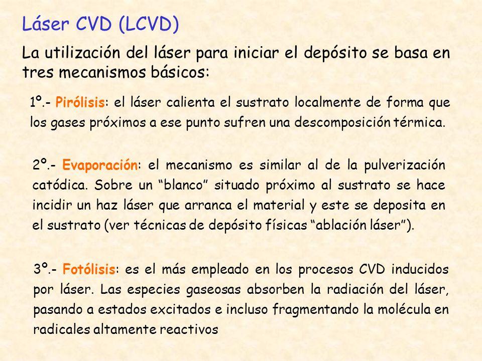 Láser CVD (LCVD) La utilización del láser para iniciar el depósito se basa en tres mecanismos básicos: