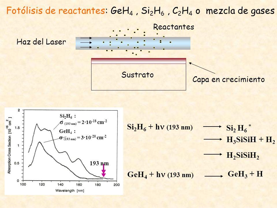 Fotólisis de reactantes: GeH4 , Si2H6 , C2H4 o mezcla de gases