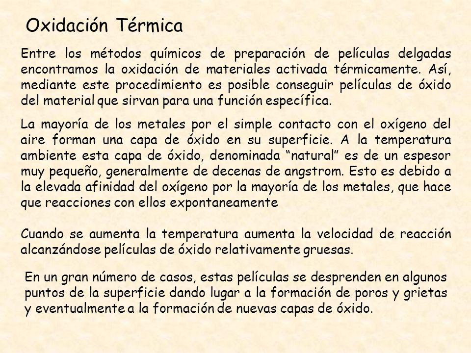 Oxidación Térmica