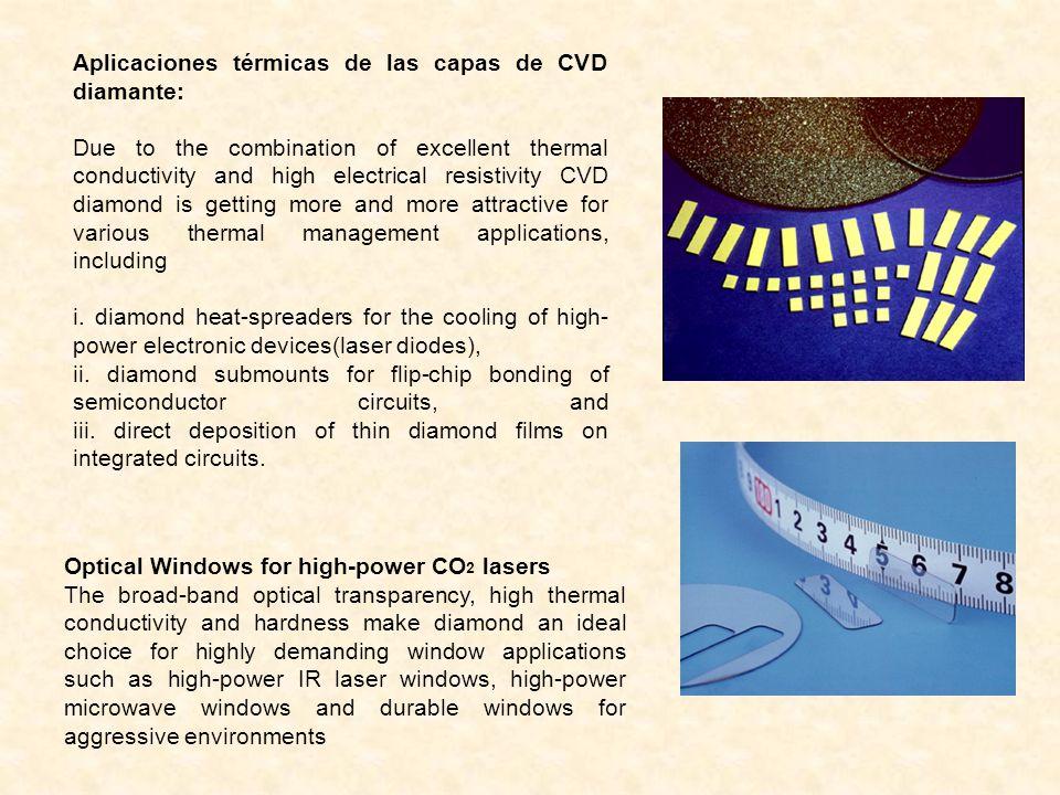 Aplicaciones térmicas de las capas de CVD diamante: