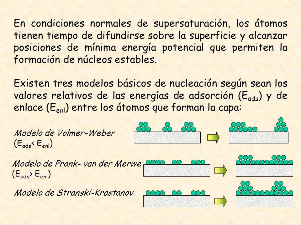En condiciones normales de supersaturación, los átomos tienen tiempo de difundirse sobre la superficie y alcanzar posiciones de mínima energía potencial que permiten la formación de núcleos estables.