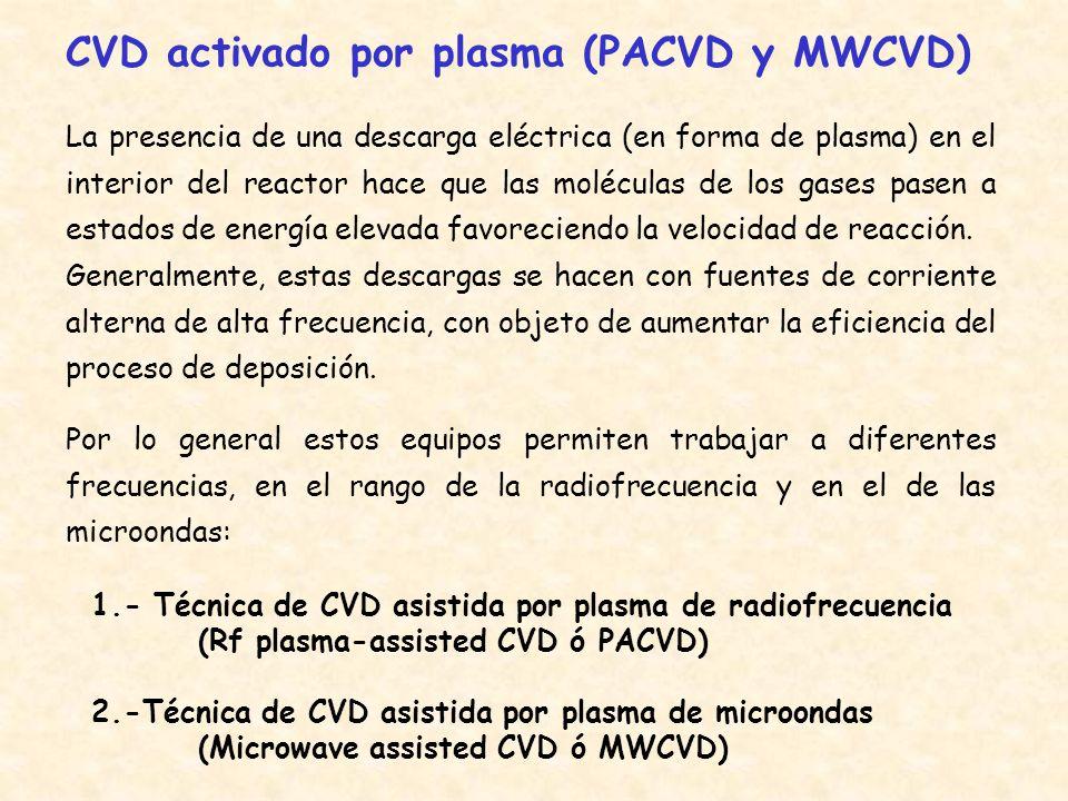 CVD activado por plasma (PACVD y MWCVD)