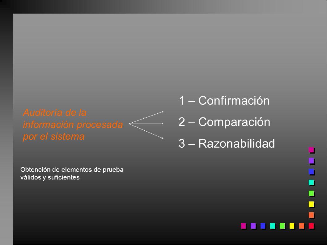 1 – Confirmación 2 – Comparación 3 – Razonabilidad