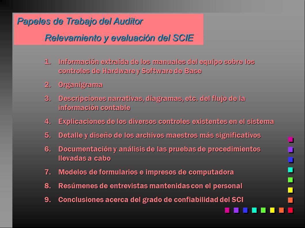 Papeles de Trabajo del Auditor Relevamiento y evaluación del SCIE