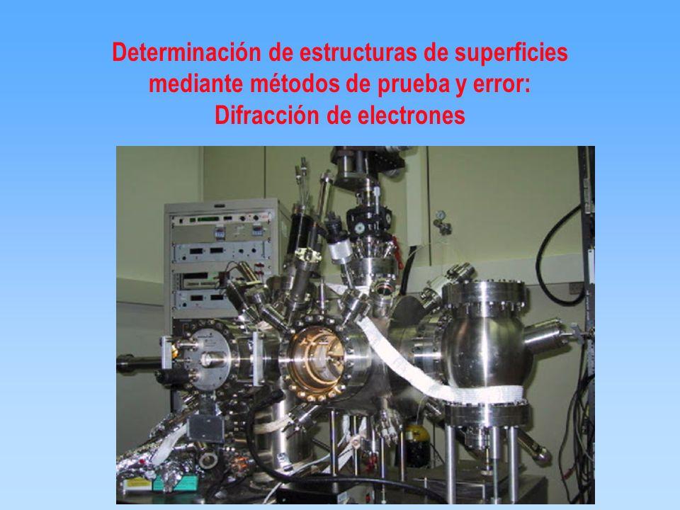 Determinación de estructuras de superficies mediante métodos de prueba y error: Difracción de electrones