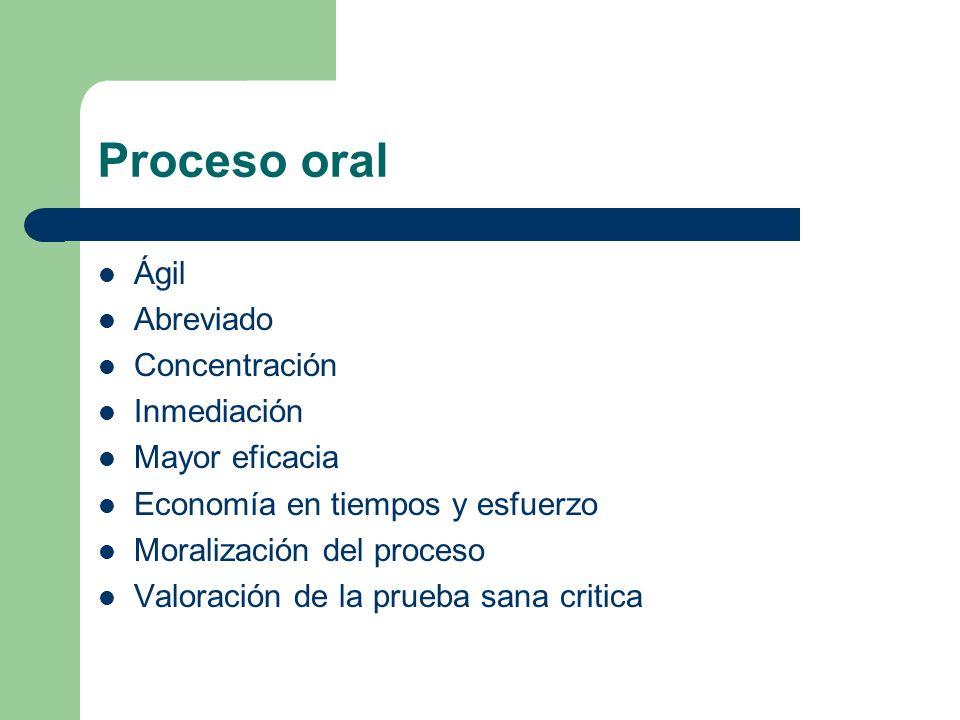 Proceso oral Ágil Abreviado Concentración Inmediación Mayor eficacia