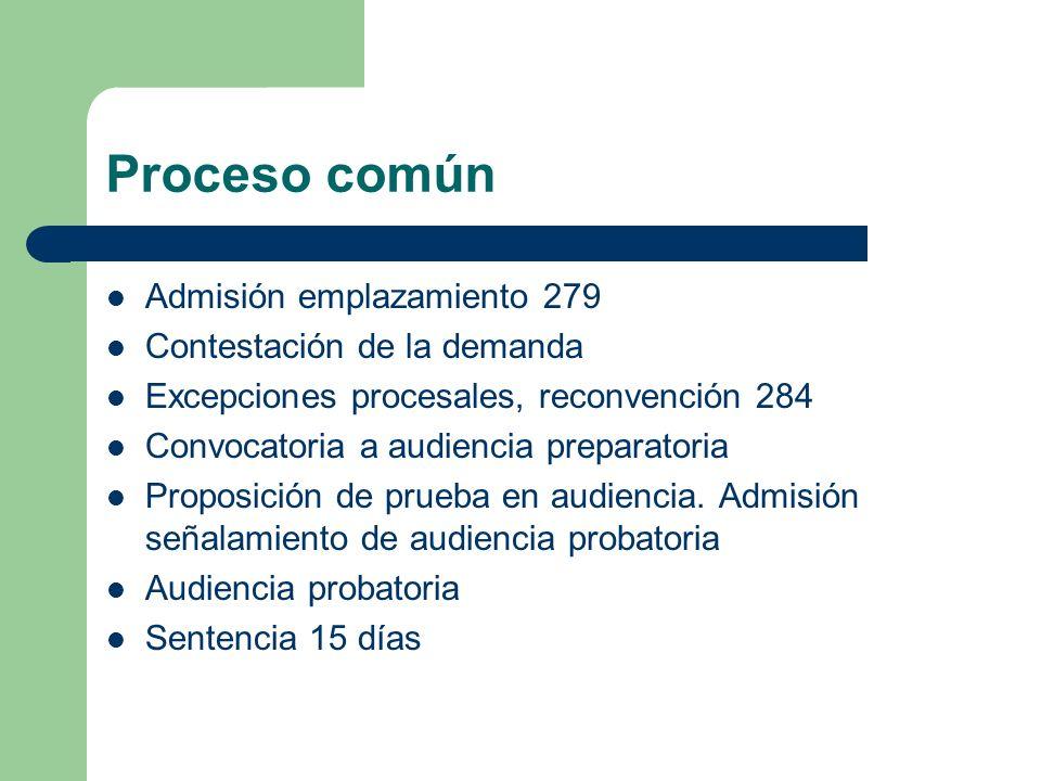 Proceso común Admisión emplazamiento 279 Contestación de la demanda