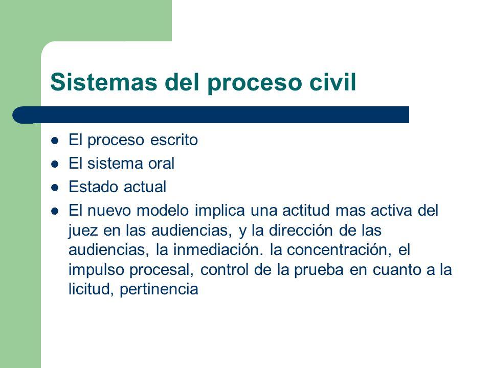 Sistemas del proceso civil