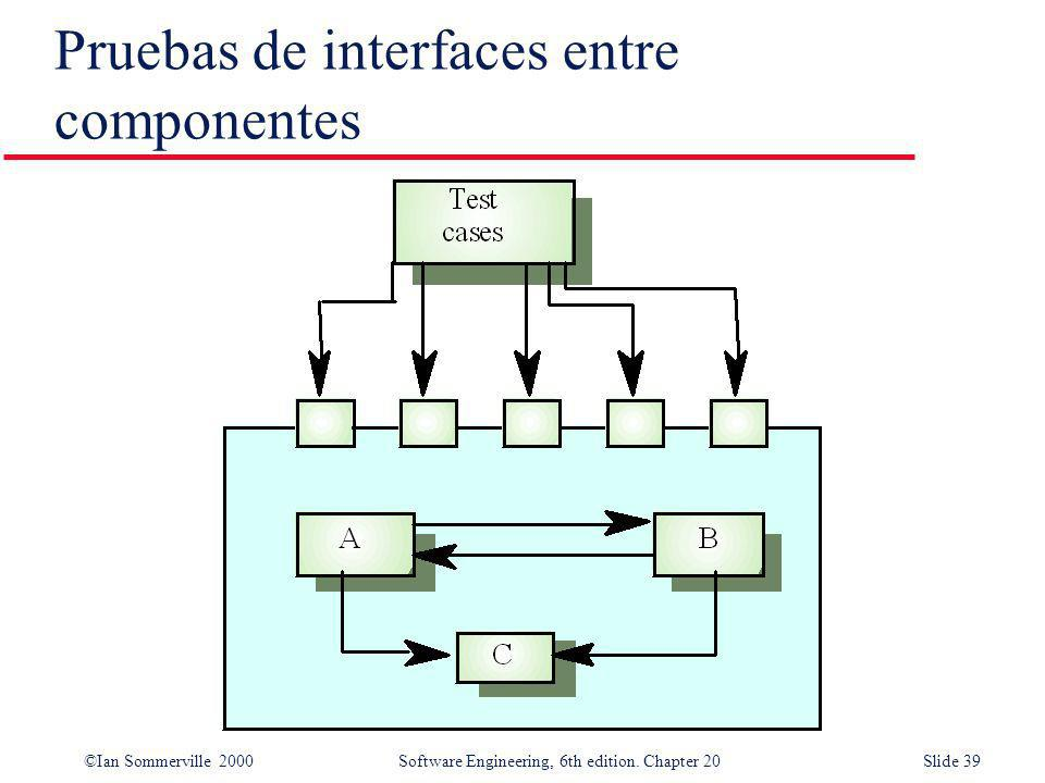 Pruebas de interfaces entre componentes