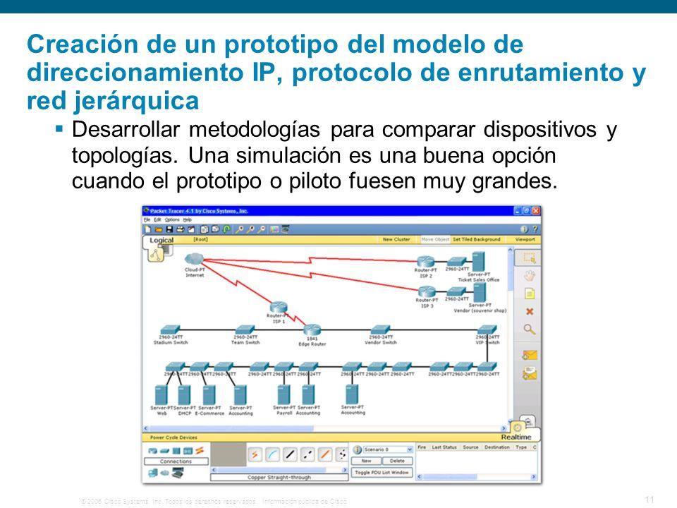 Creación de un prototipo del modelo de direccionamiento IP, protocolo de enrutamiento y red jerárquica