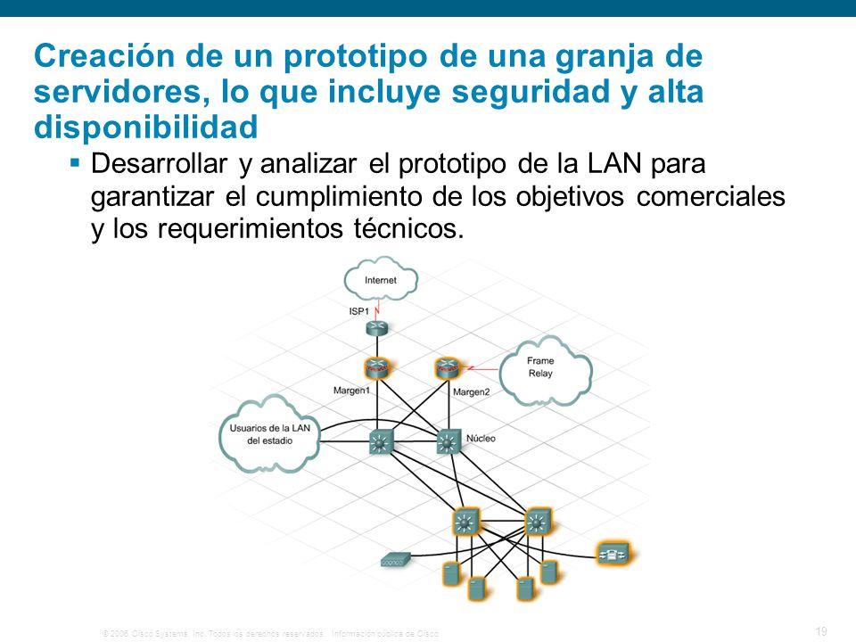 Creación de un prototipo de una granja de servidores, lo que incluye seguridad y alta disponibilidad