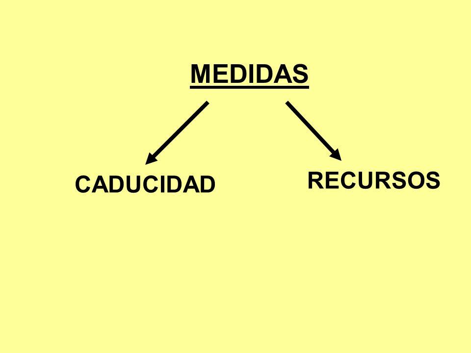 MEDIDAS RECURSOS CADUCIDAD