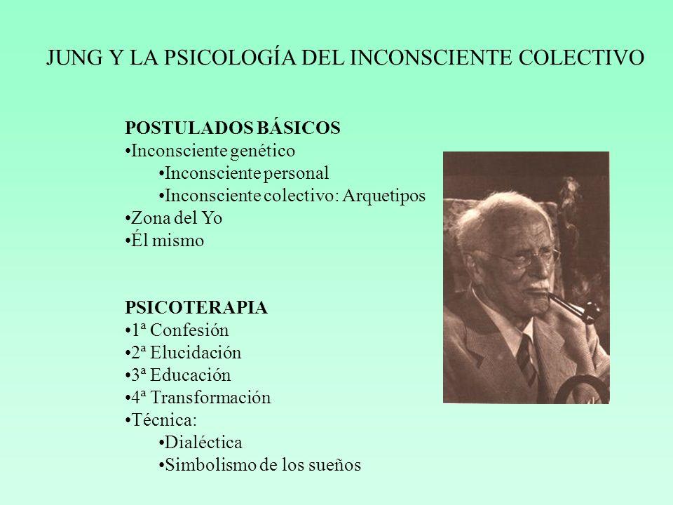 JUNG Y LA PSICOLOGÍA DEL INCONSCIENTE COLECTIVO