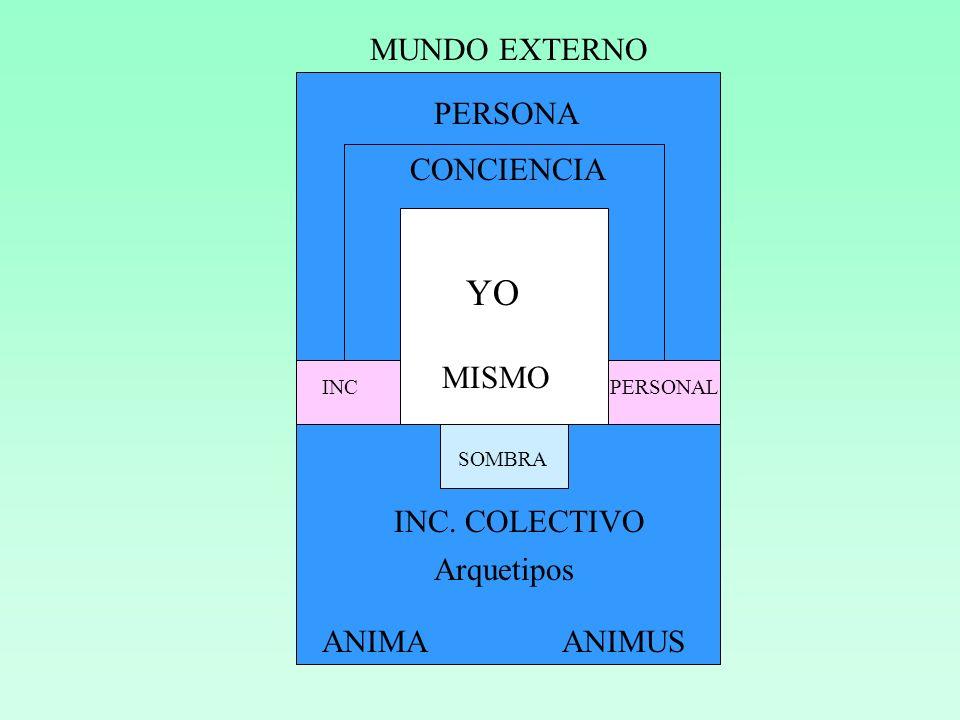 YO MUNDO EXTERNO PERSONA CONCIENCIA MISMO INC. COLECTIVO Arquetipos