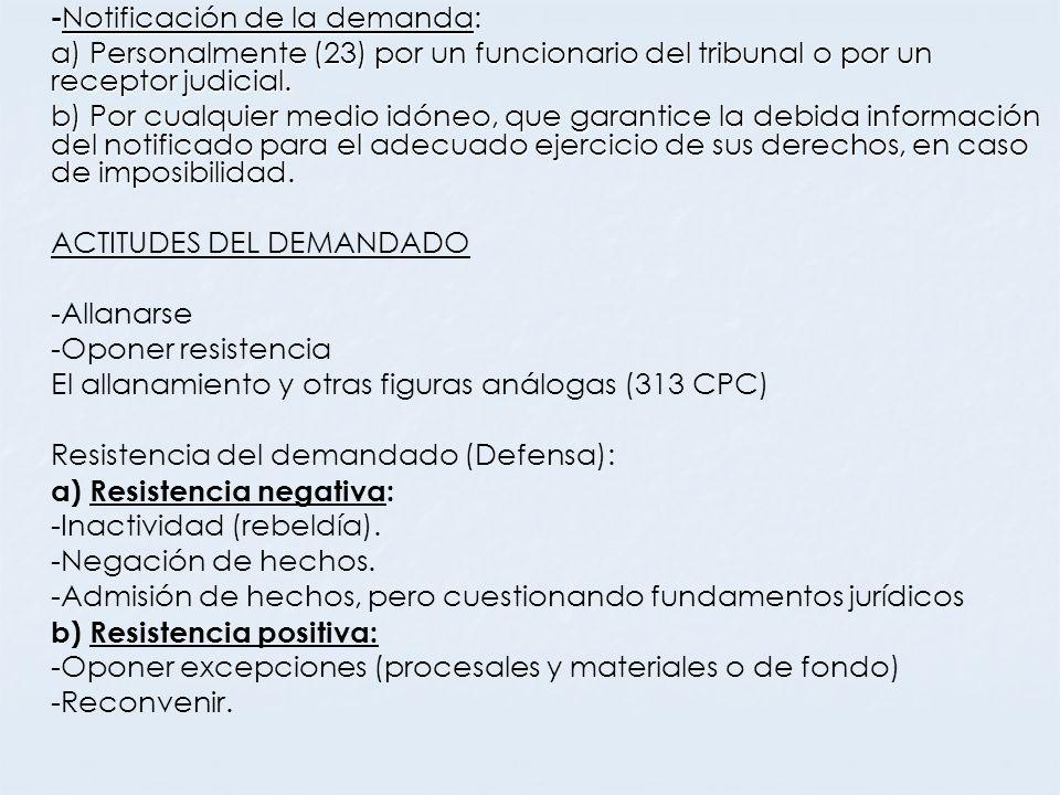 ACTITUDES DEL DEMANDADO -Allanarse -Oponer resistencia