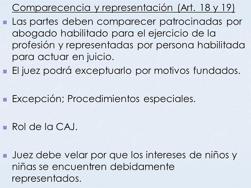 Comparecencia y representación (Art. 18 y 19)