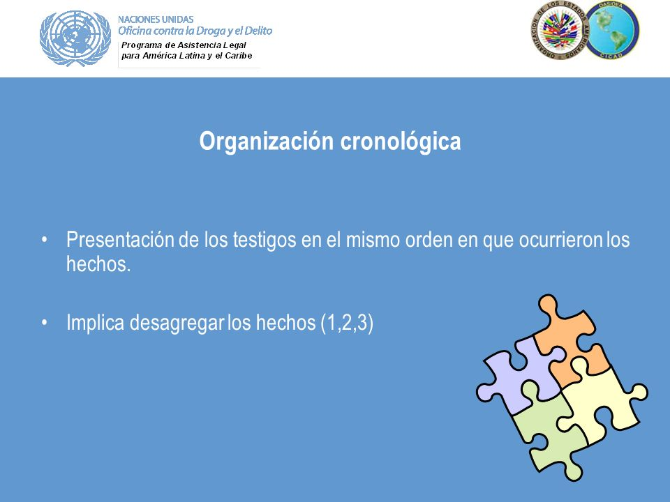 Organización cronológica