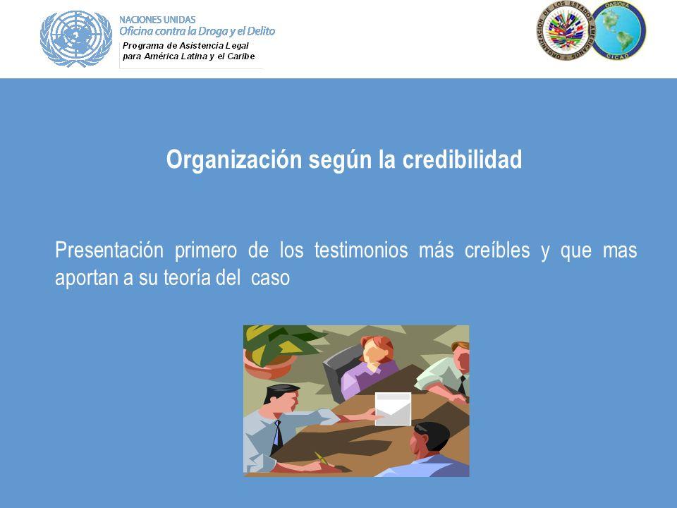 Organización según la credibilidad