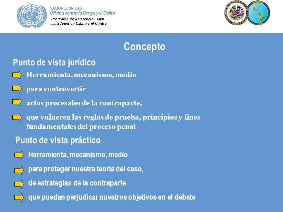 Concepto Punto de vista jurídico Punto de vista práctico