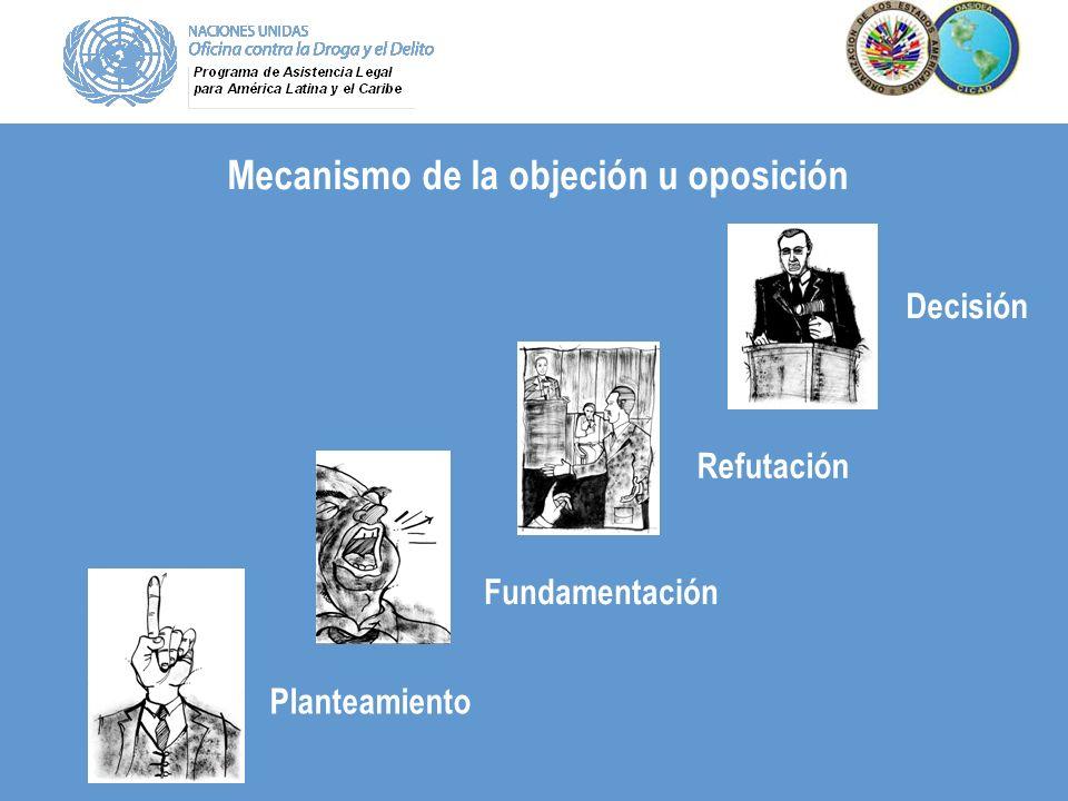 Mecanismo de la objeción u oposición