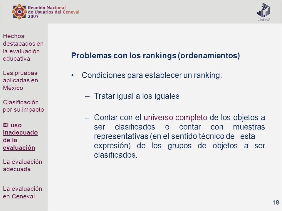 Problemas con los rankings (ordenamientos)