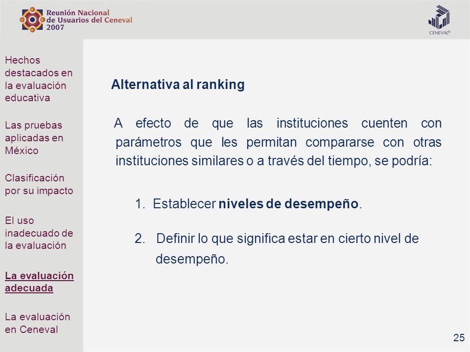 Alternativa al ranking