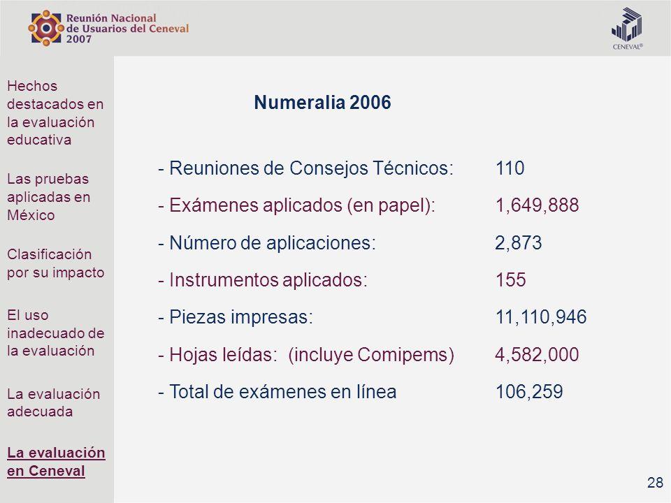 - Reuniones de Consejos Técnicos: 110 - Exámenes aplicados (en papel):