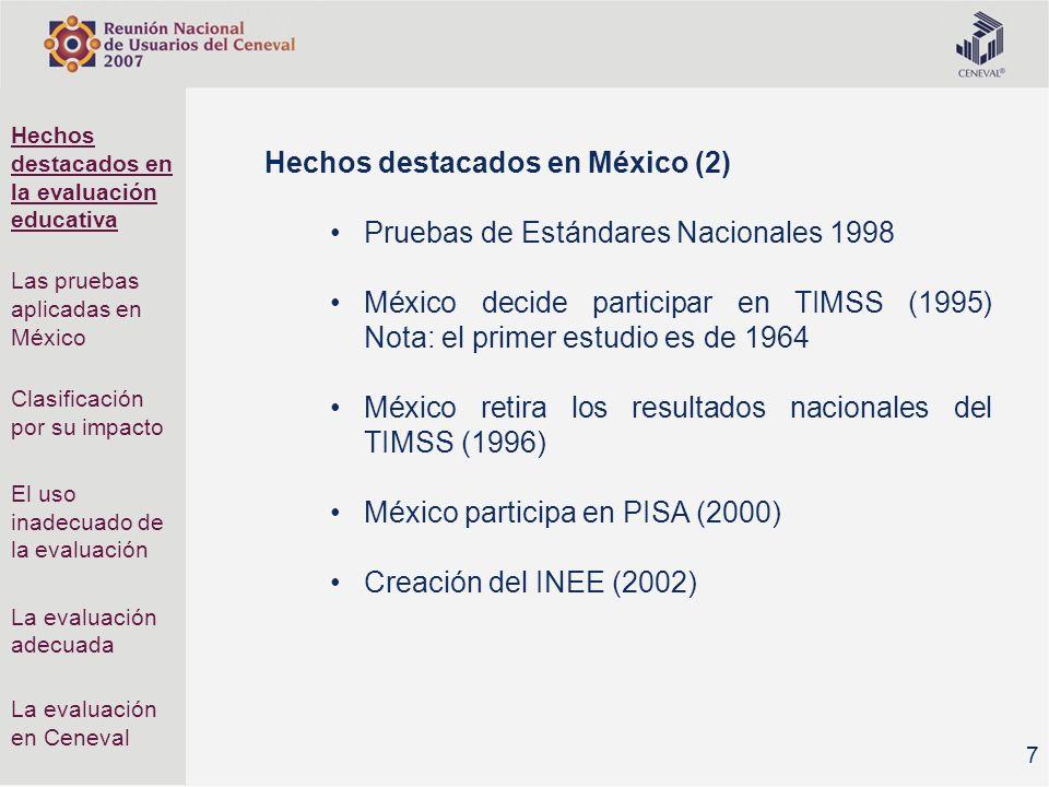 Hechos destacados en México (2) Pruebas de Estándares Nacionales 1998