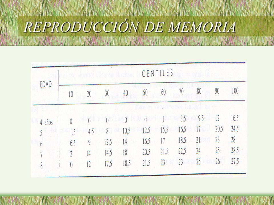 REPRODUCCIÓN DE MEMORIA