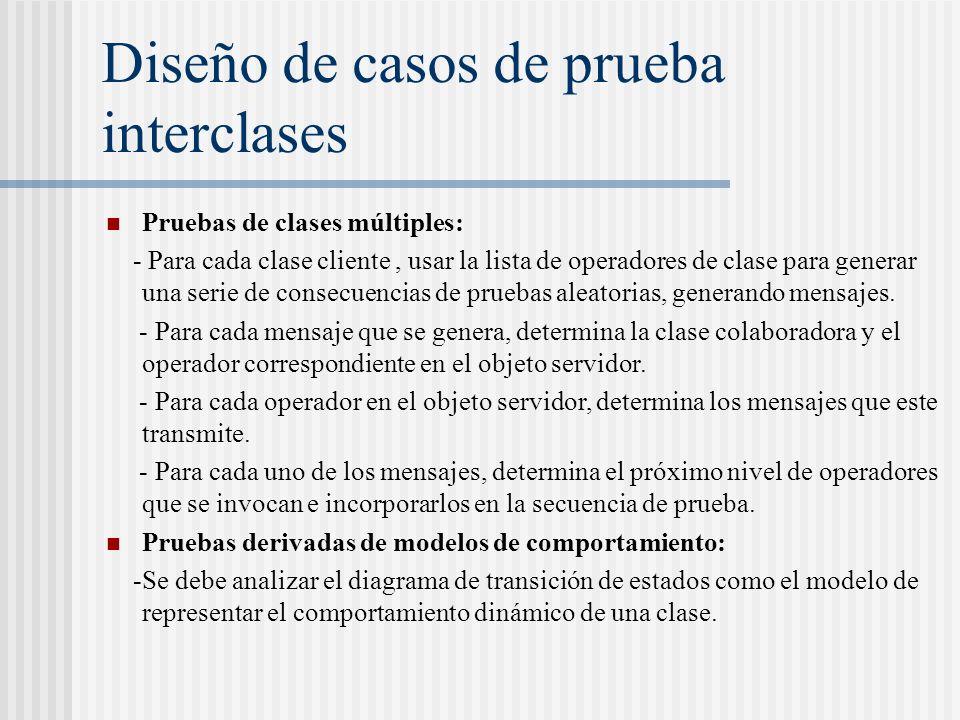 Diseño de casos de prueba interclases