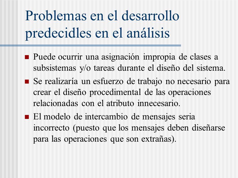 Problemas en el desarrollo predecidles en el análisis