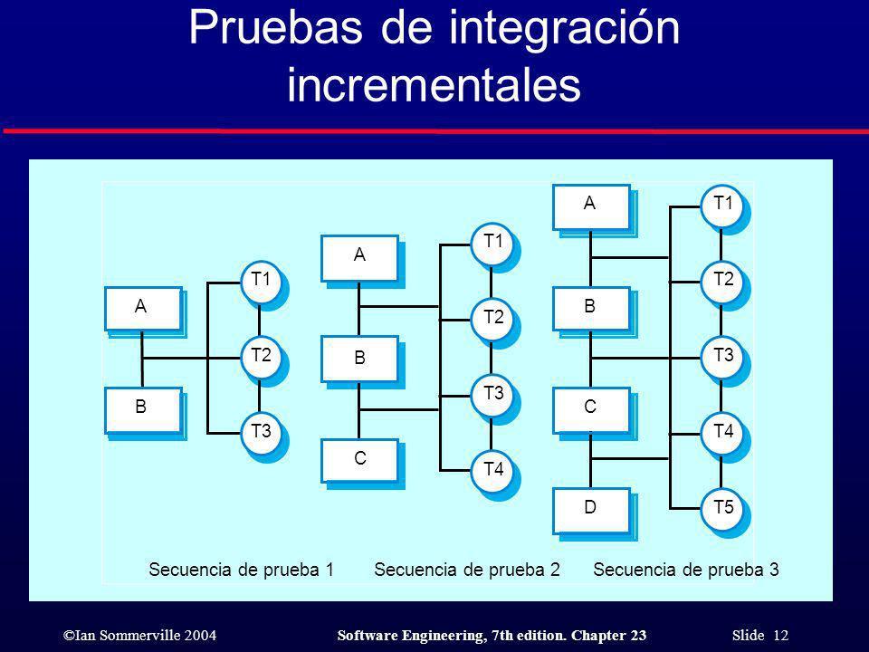 Pruebas de integración incrementales