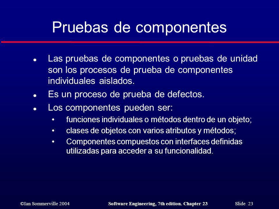 Pruebas de componentes