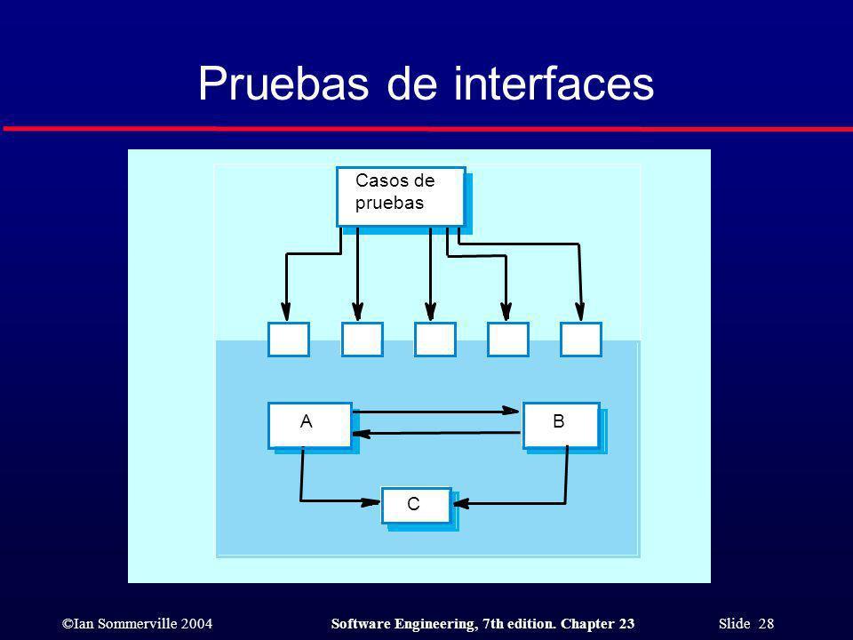 Pruebas de interfaces Casos de pruebas A B C