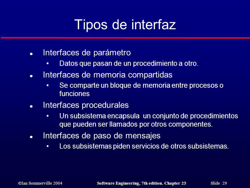 Tipos de interfaz Interfaces de parámetro
