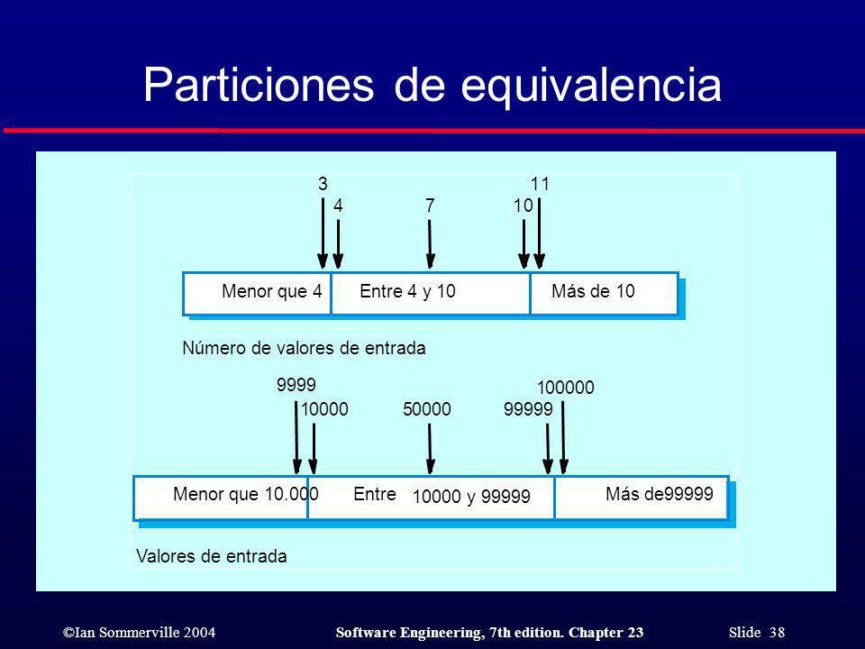 Particiones de equivalencia