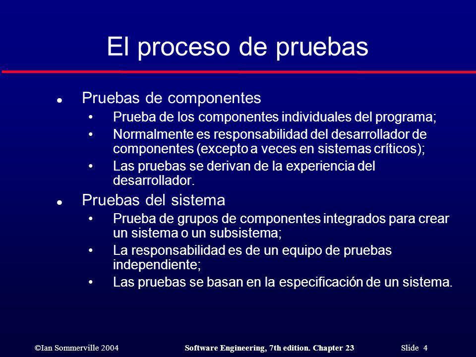 El proceso de pruebas Pruebas de componentes Pruebas del sistema