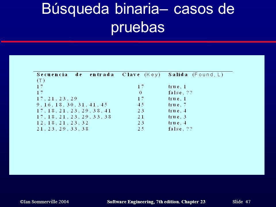 Búsqueda binaria– casos de pruebas