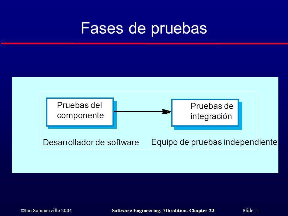 Fases de pruebas Pruebas del Pruebas de componente integración