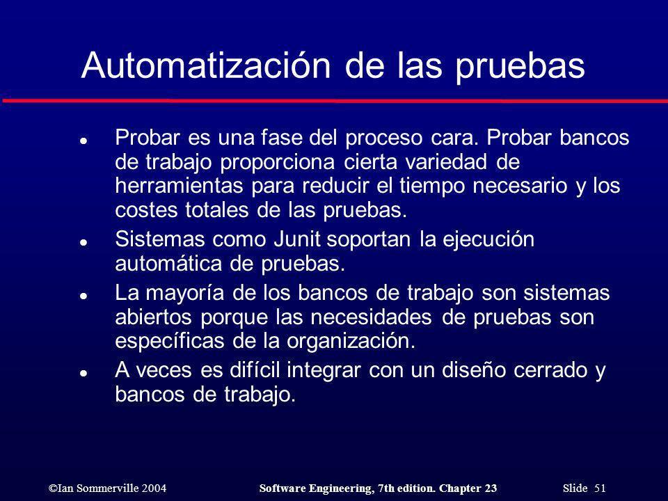 Automatización de las pruebas