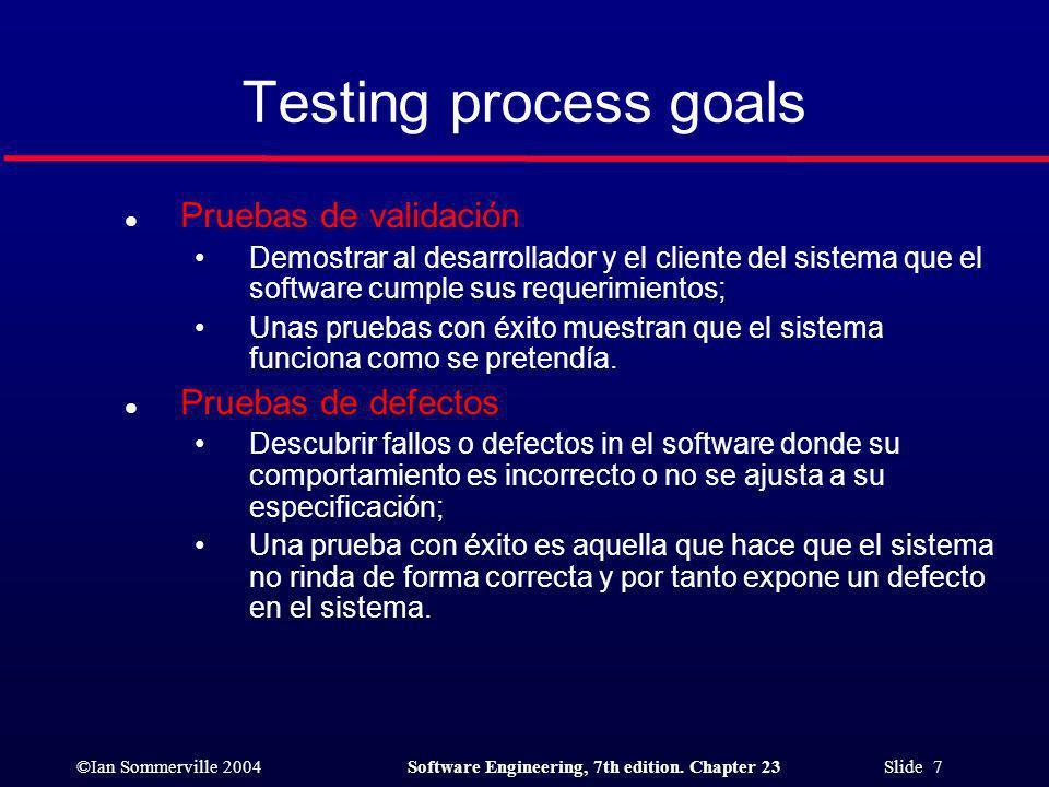Testing process goals Pruebas de validación Pruebas de defectos