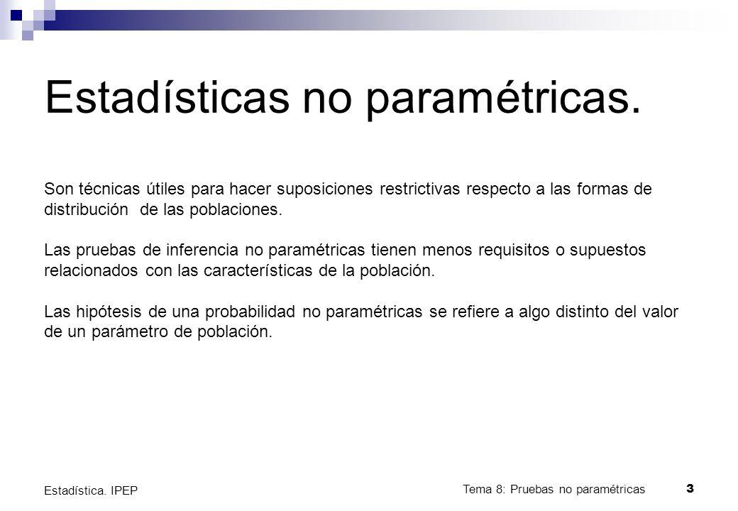 Estadísticas no paramétricas