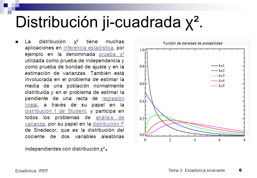 Distribución ji-cuadrada χ².