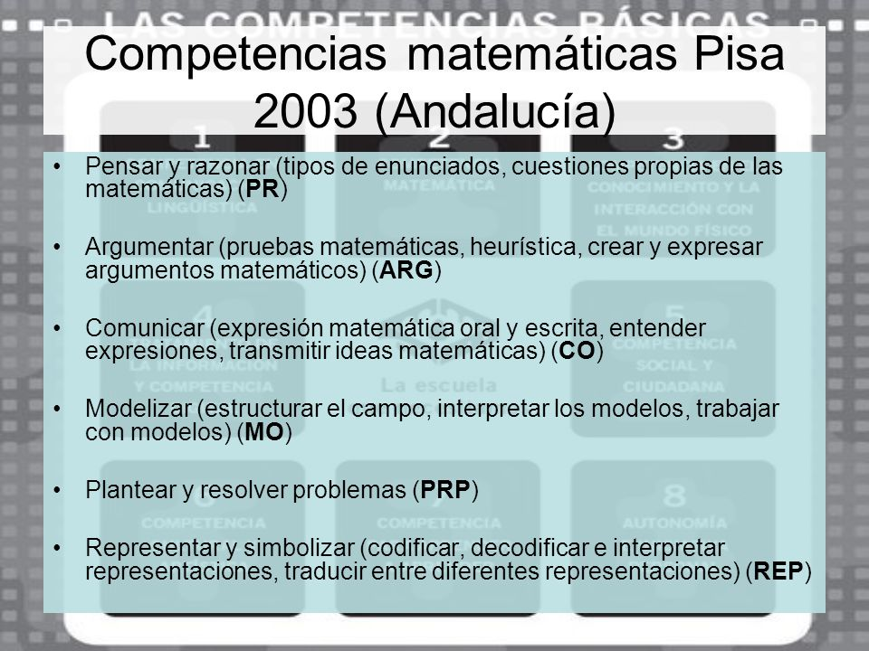 Competencias matemáticas Pisa 2003 (Andalucía)