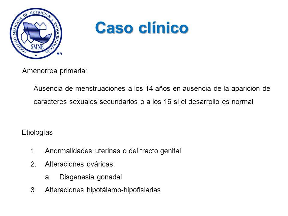 Caso clínico Amenorrea primaria: