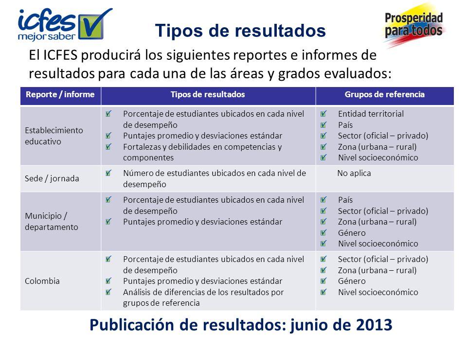 Publicación de resultados: junio de 2013