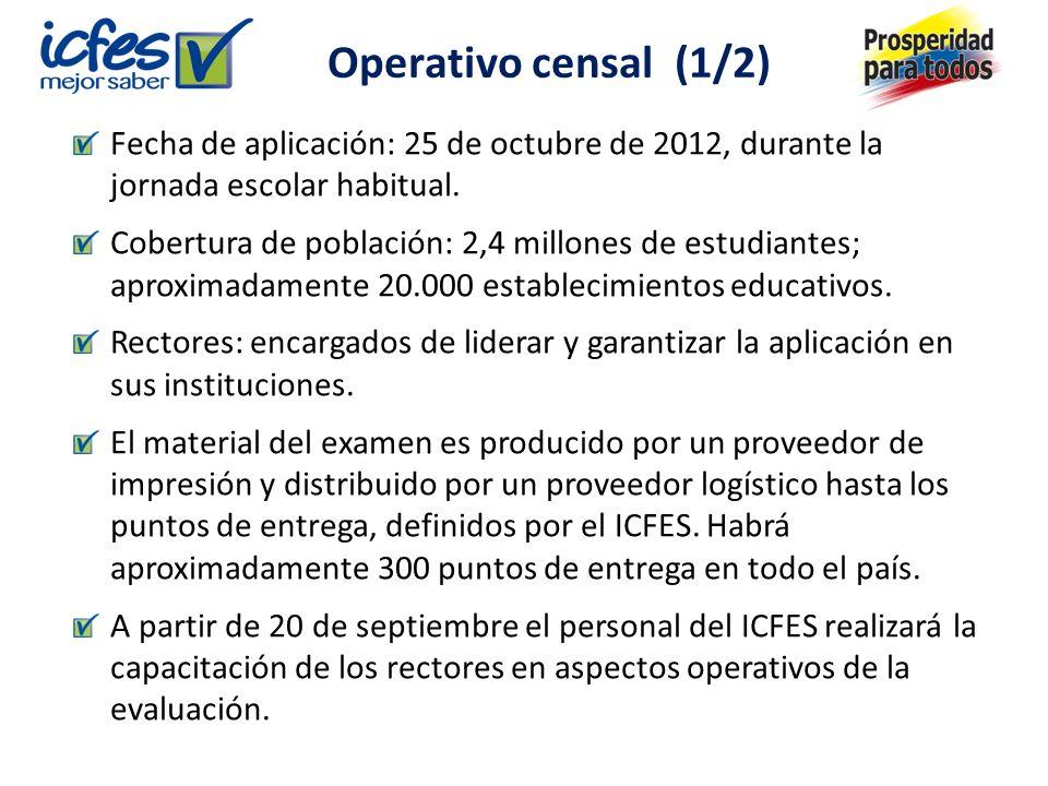 Operativo censal (1/2) Fecha de aplicación: 25 de octubre de 2012, durante la jornada escolar habitual.