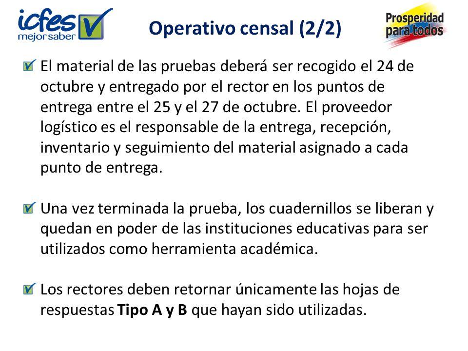 Operativo censal (2/2)