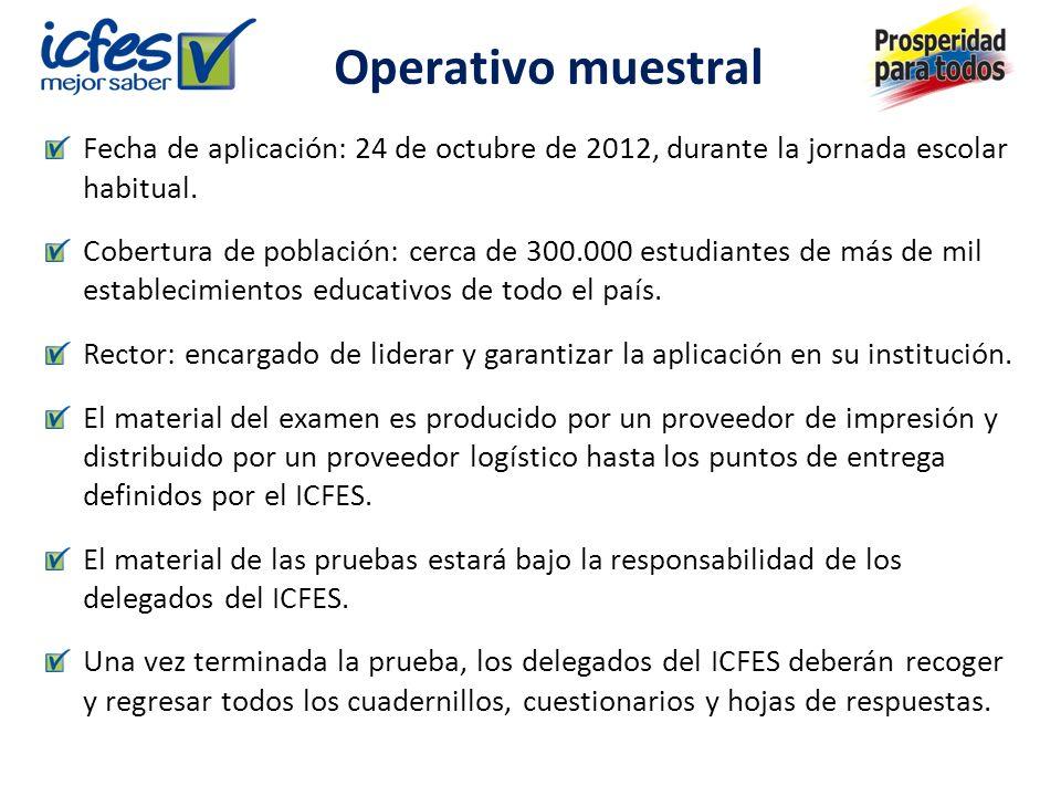 Operativo muestral Fecha de aplicación: 24 de octubre de 2012, durante la jornada escolar habitual.
